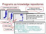 programs as knowledge repositories