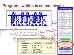 programs written to communicate