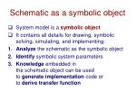 schematic as a symbolic object