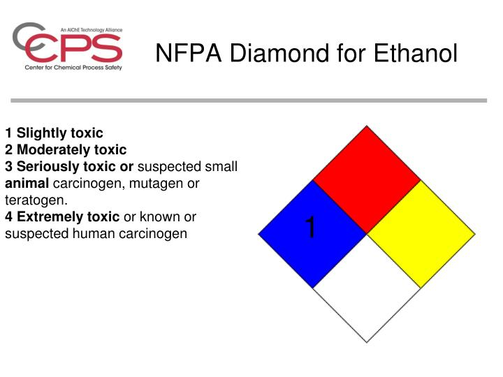 NFPA Diamond for Ethanol