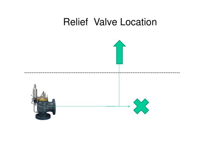 Relief  Valve Location