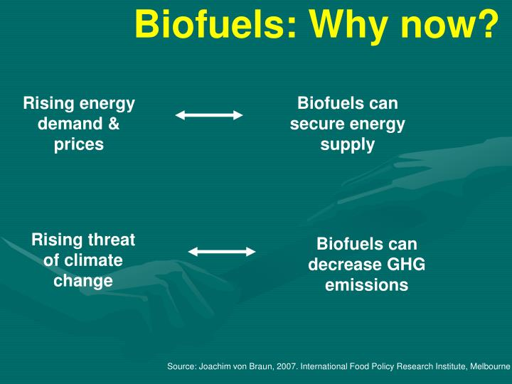 Biofuels: Why now?