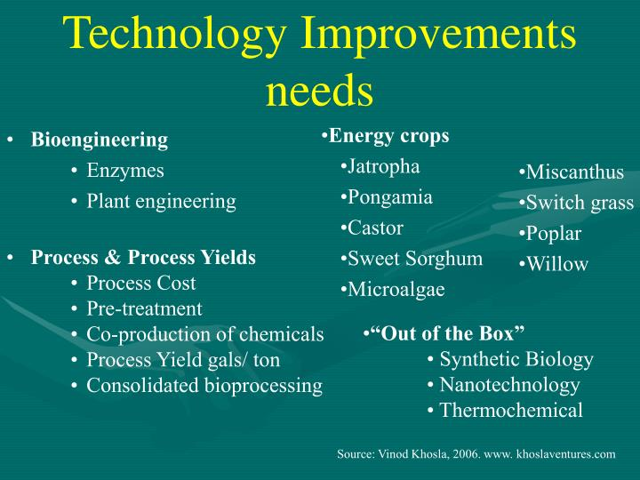 Technology Improvements needs