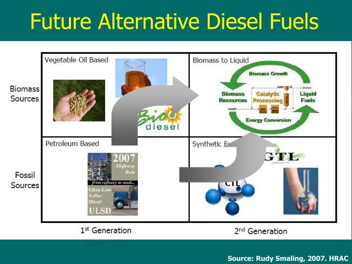 Future Alternative Diesel Fuels