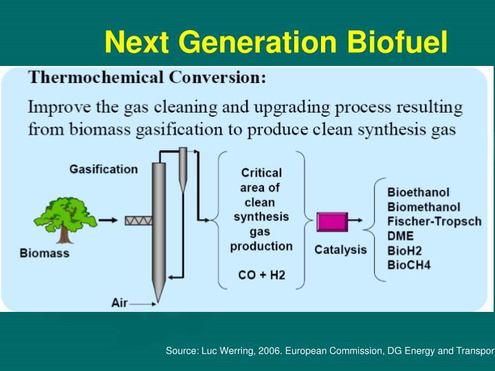 Next Generation Biofuel