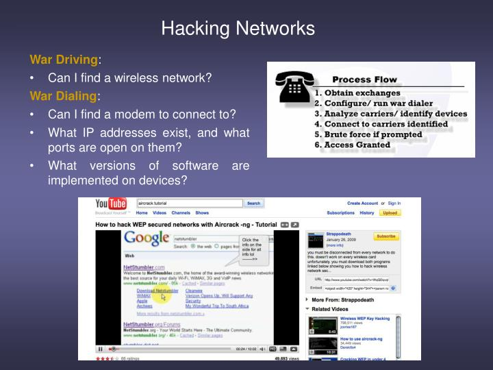 Hacking Networks