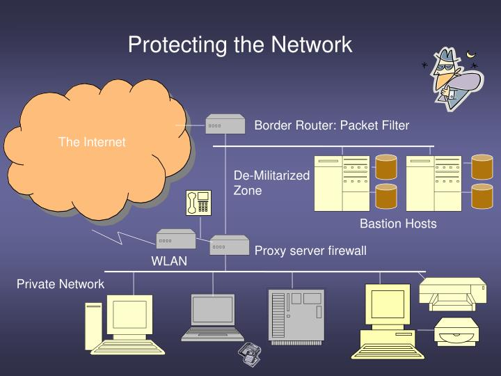 Protecting the Network