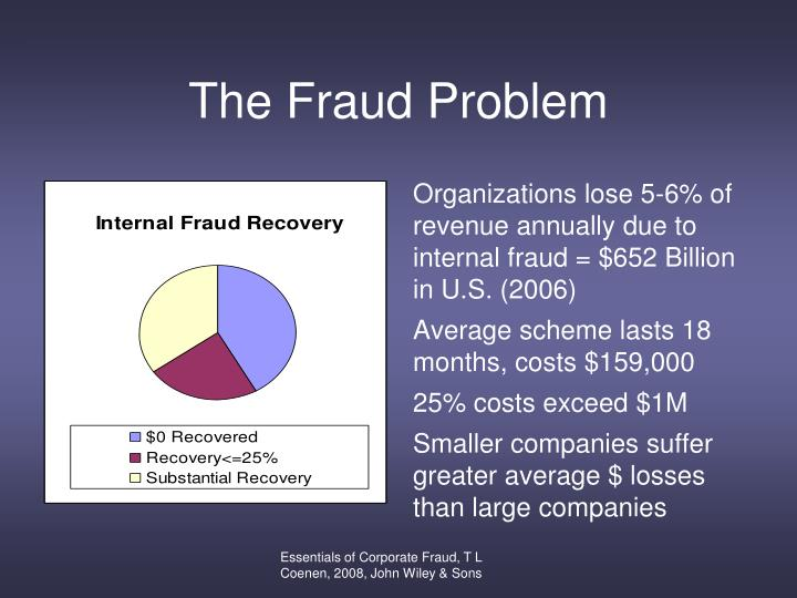 The Fraud Problem