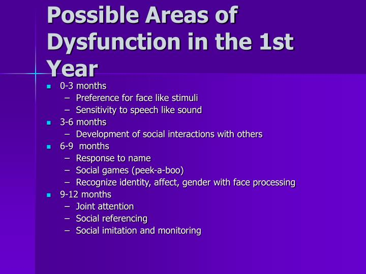 Possible Areas of Dysfunction in the 1st Year