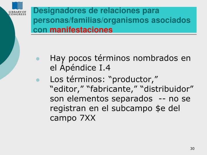 Designadores de relaciones para  personas/familias/organismos asociados con