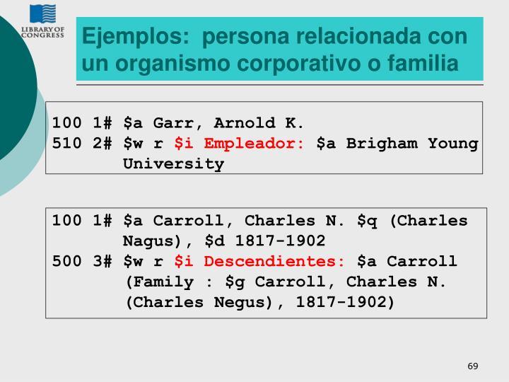Ejemplos:  persona relacionada con un organismo corporativo o familia