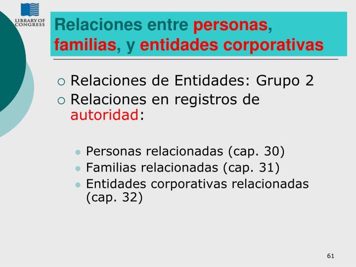 Relaciones de Entidades: Grupo 2