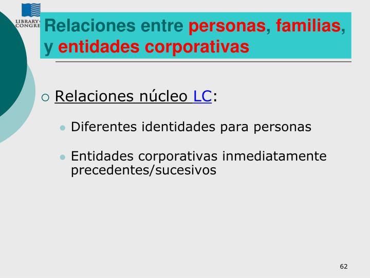 Relaciones núcleo