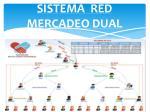 sistema red mercadeo dual