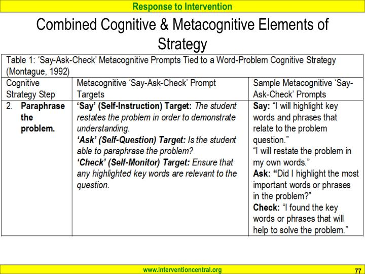 Combined Cognitive & Metacognitive Elements of Strategy