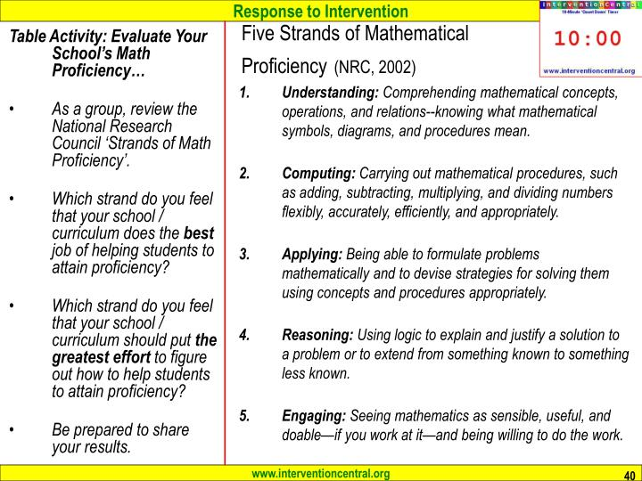 Table Activity: Evaluate Your School's Math Proficiency…