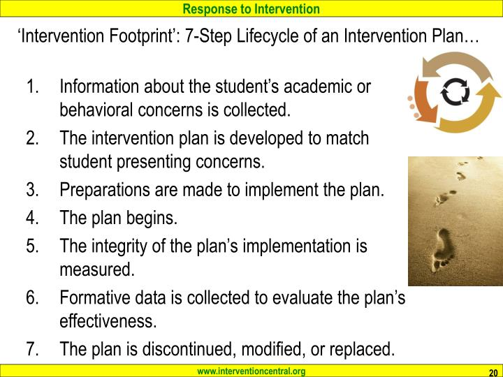 'Intervention Footprint': 7-Step Lifecycle of an Intervention Plan…
