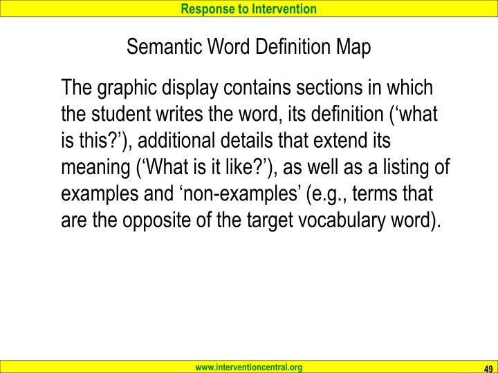 Semantic Word Definition Map