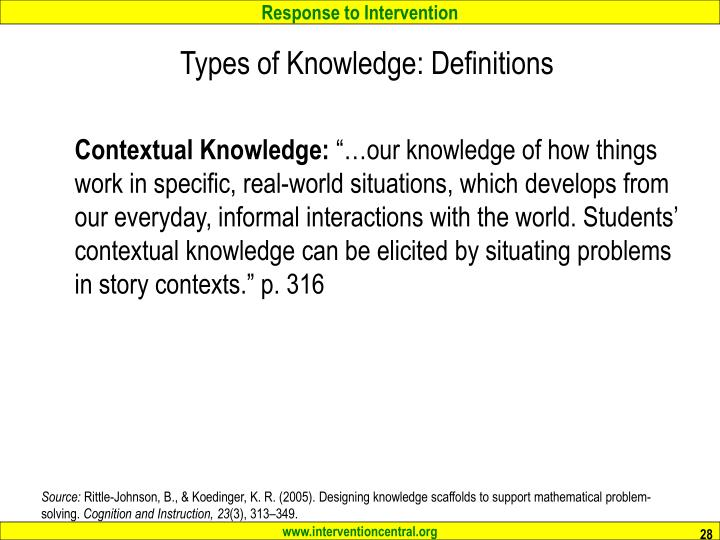 Types of Knowledge: Definitions