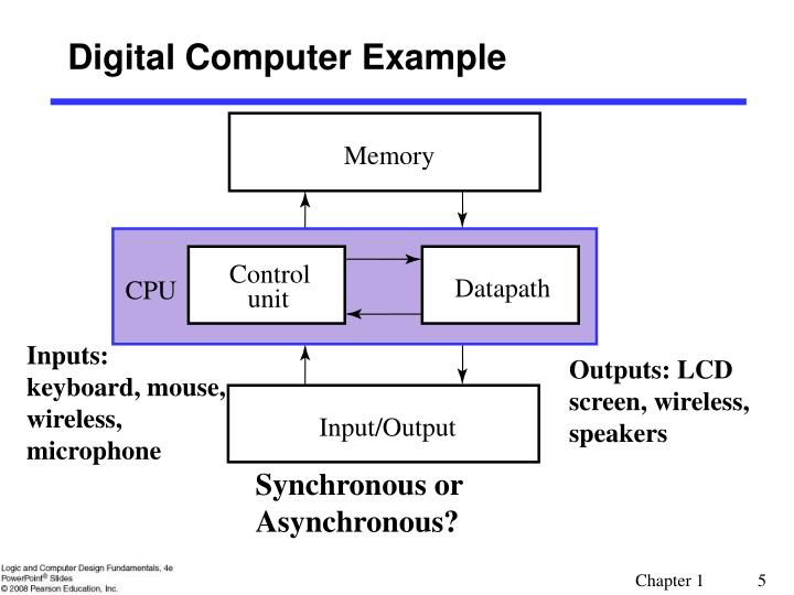 Digital Computer Example