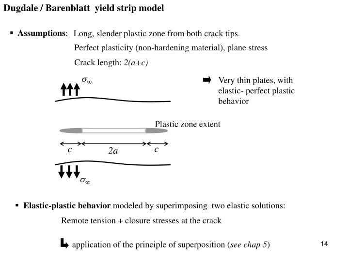 Dugdale / Barenblatt  yield strip model
