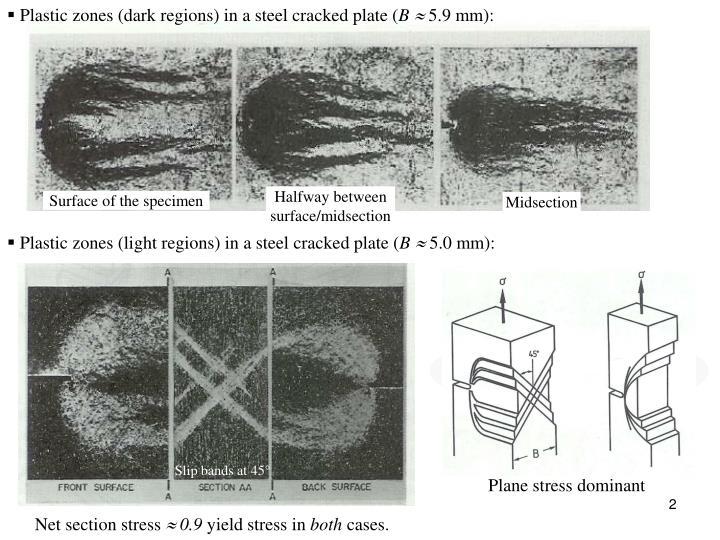 Plastic zones (dark regions) in a steel cracked plate (