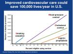 improved cardiovascular care