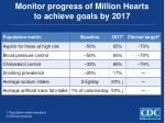 monitor progress of million hearts to achieve goals by 2017
