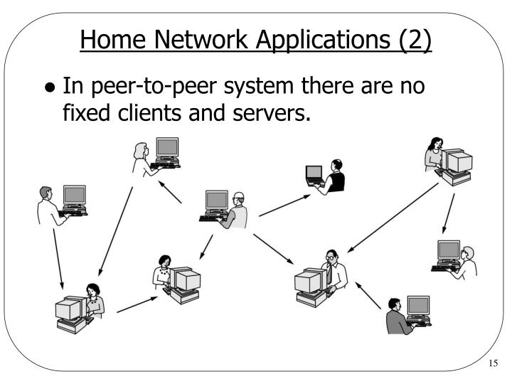 Home Network Applications (2)