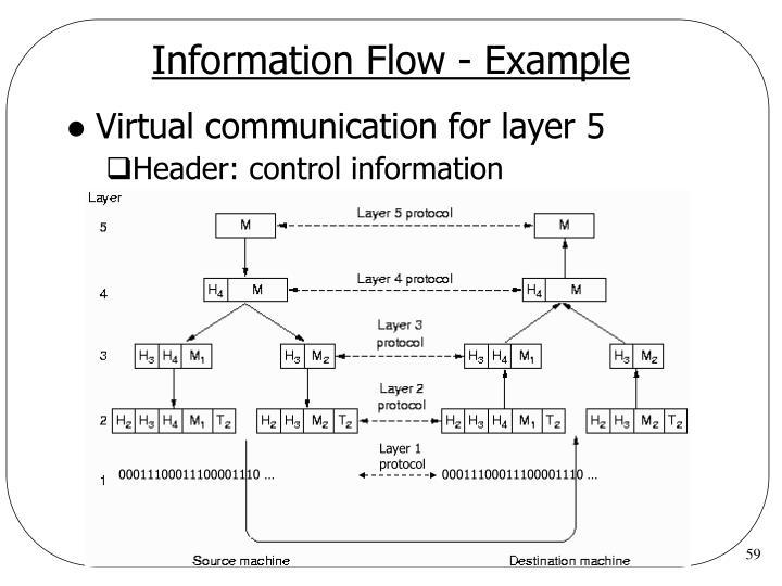 Information Flow - Example