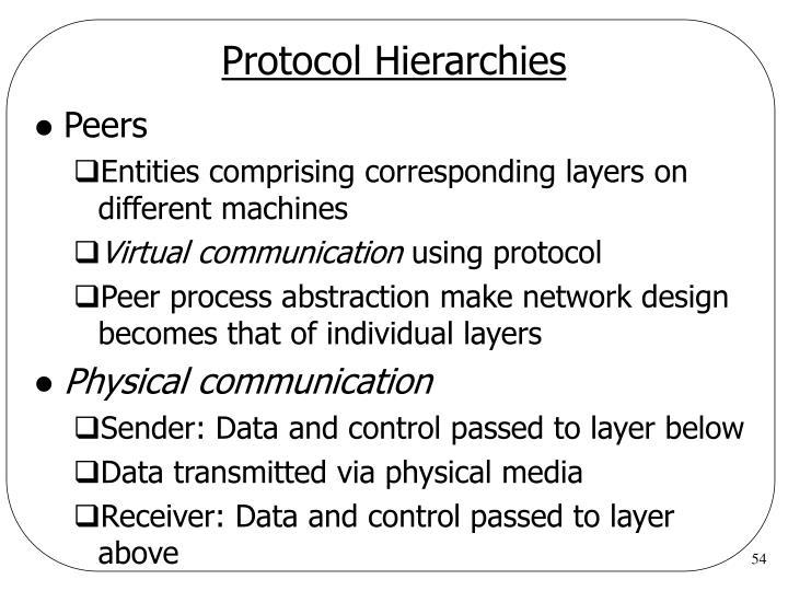 Protocol Hierarchies