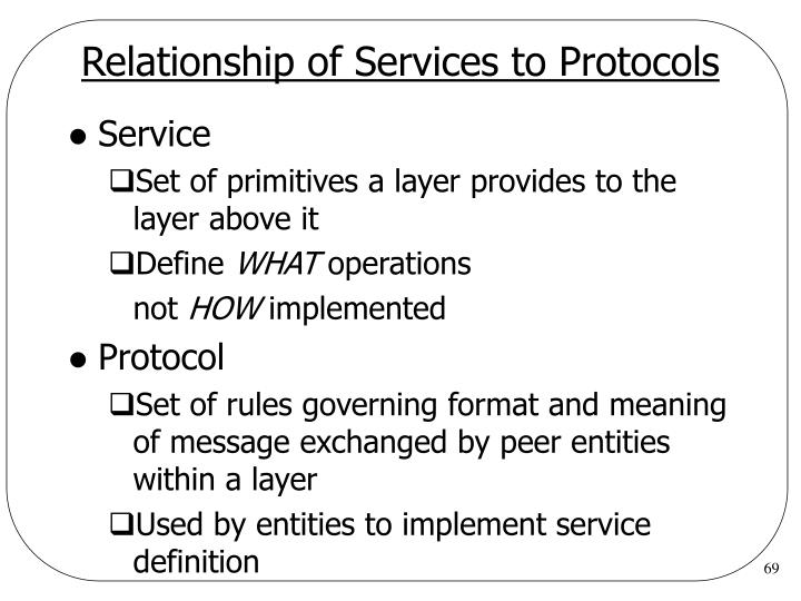 Relationship of Services to Protocols