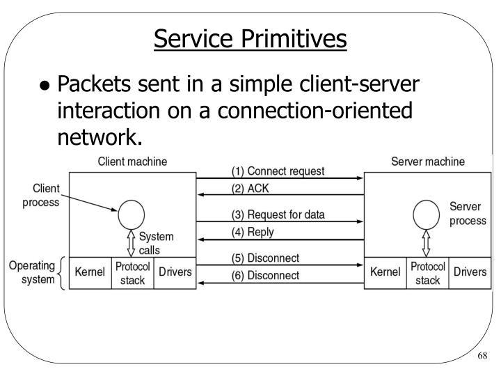 Service Primitives
