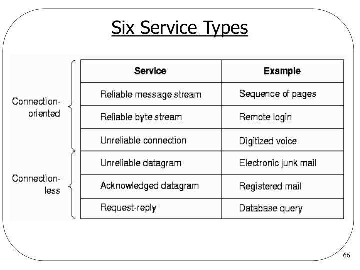 Six Service Types