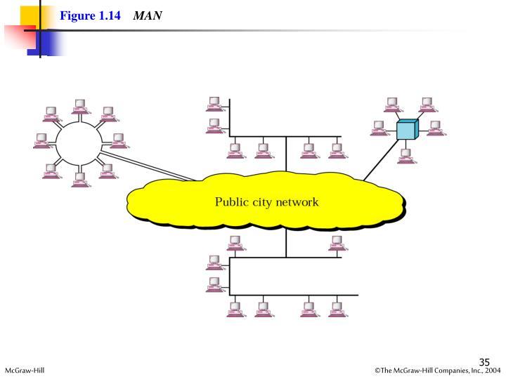 Figure 1.14