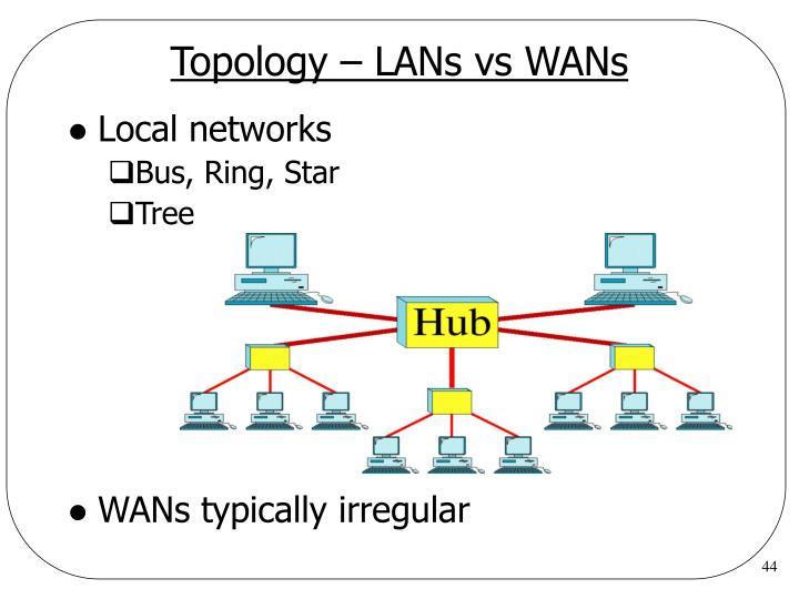 Topology – LANs vs WANs