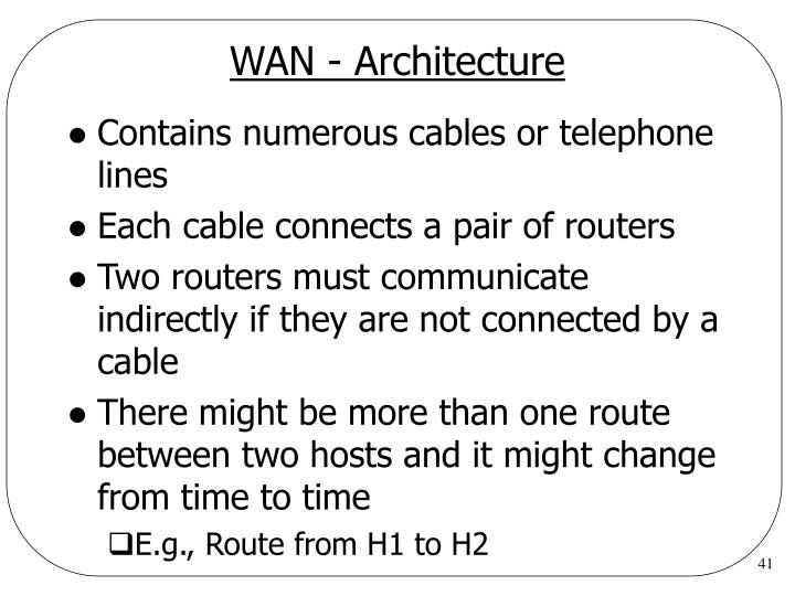 WAN - Architecture