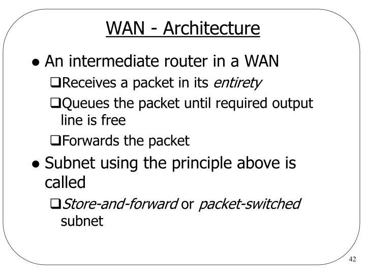 WAN - Architecture