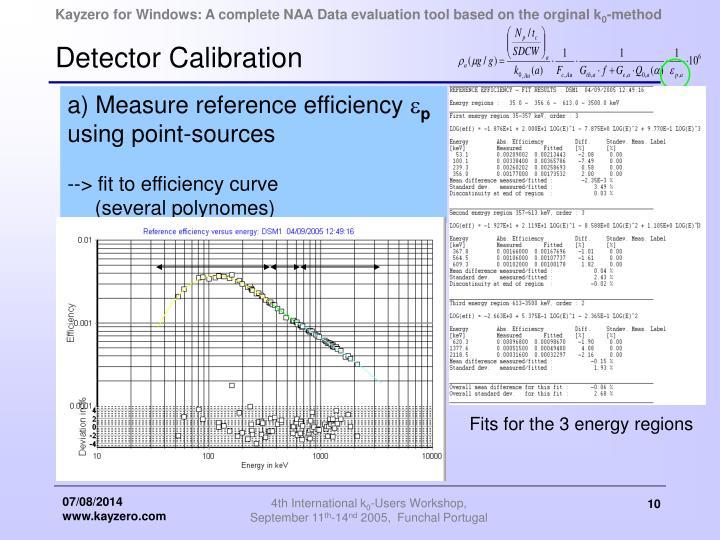 Detector Calibration