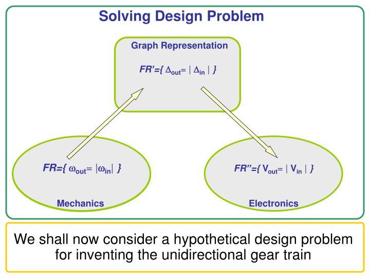 Solving Design Problem