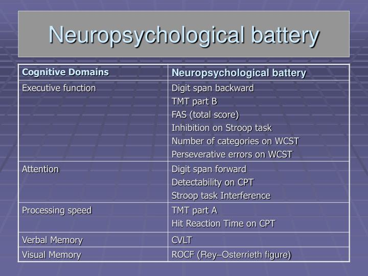 Neuropsychological battery