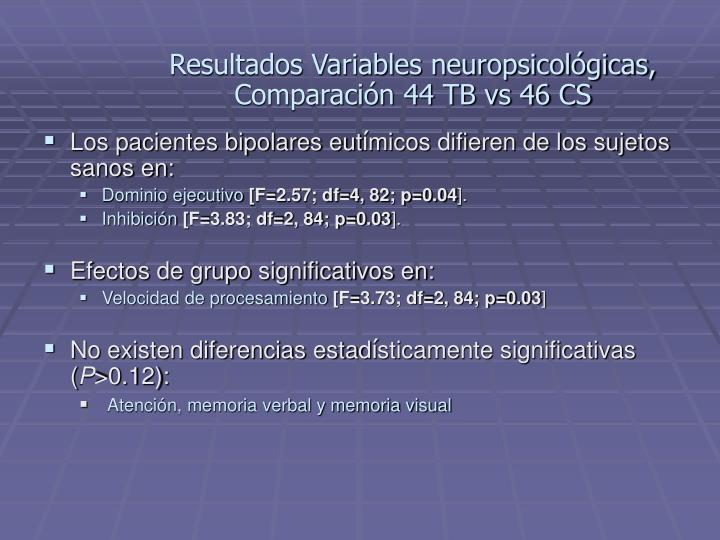 Resultados Variables neuropsicológicas,