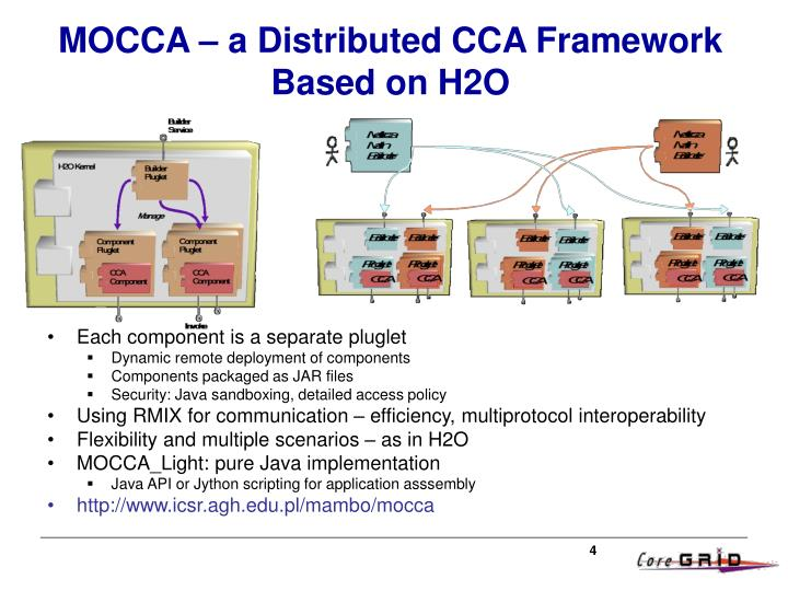 MOCCA – a Distributed CCA Framework Based on H2O