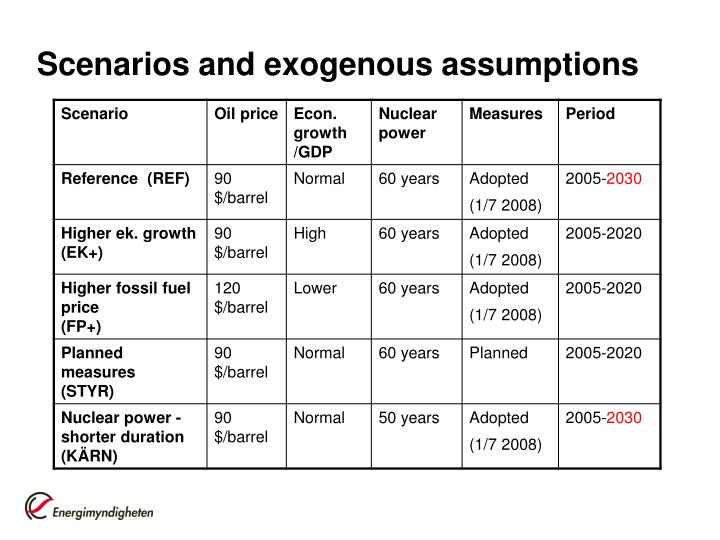 Scenarios and exogenous assumptions