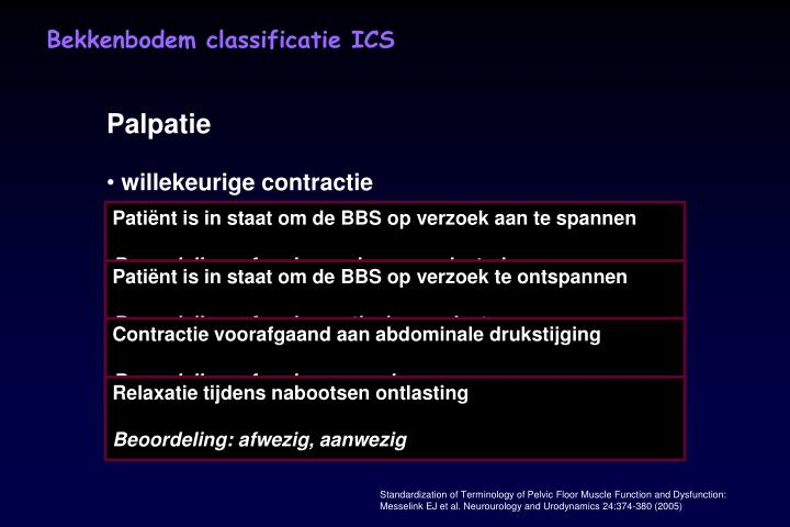 Bekkenbodem classificatie ICS