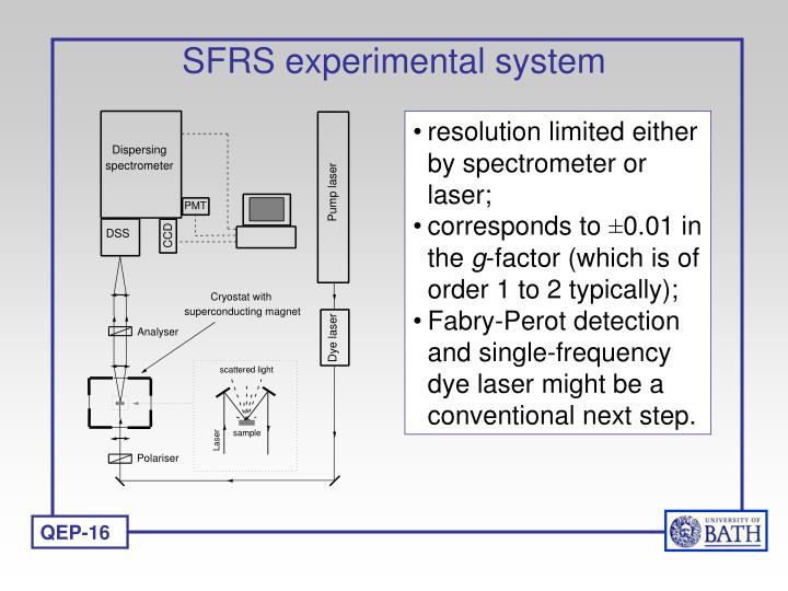SFRS experimental system