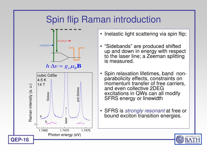 Spin flip Raman introduction