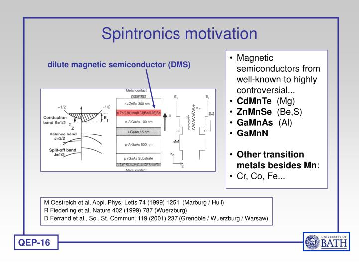 Spintronics motivation