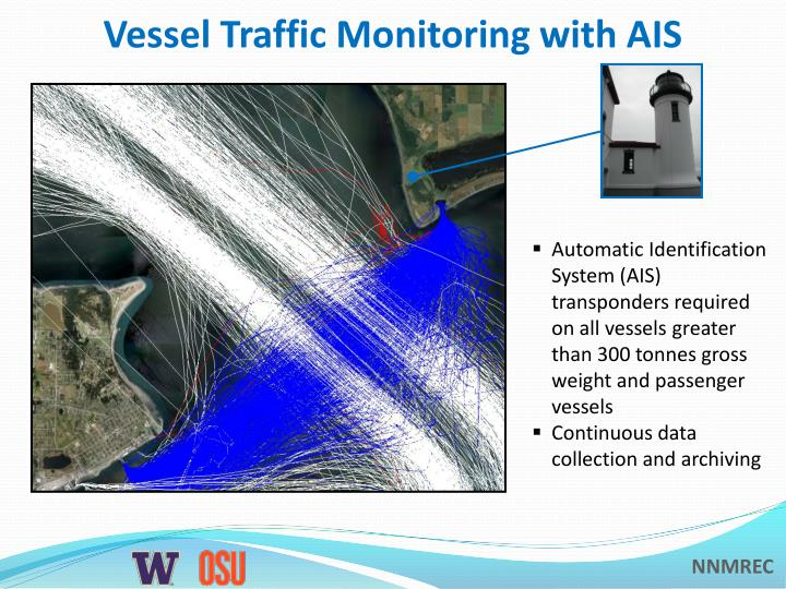 Vessel Traffic Monitoring with AIS