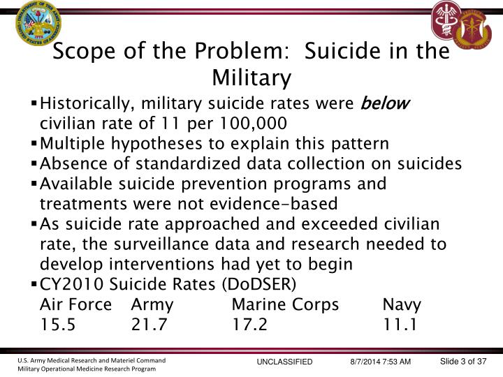 Scope of the Problem:  Suicide in the Military